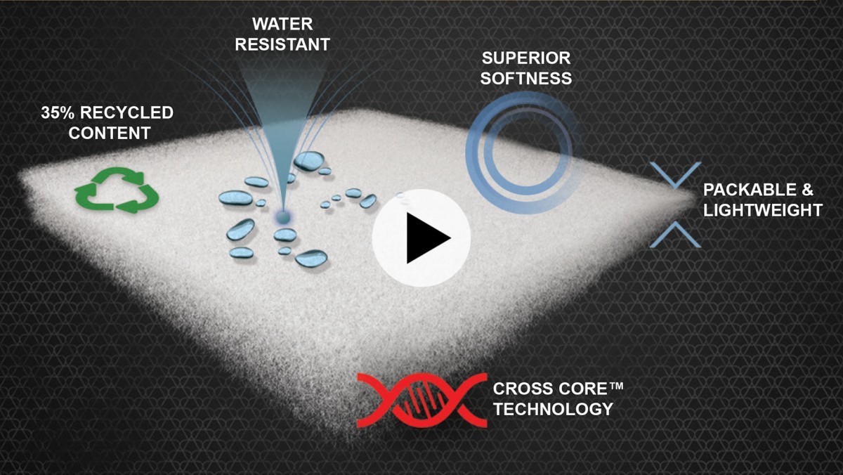 Cross Core Technology Video.