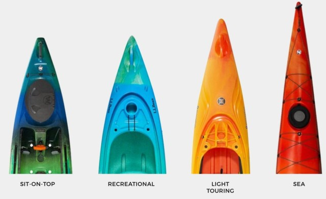 Overhead view of 4 different types of kayaks.