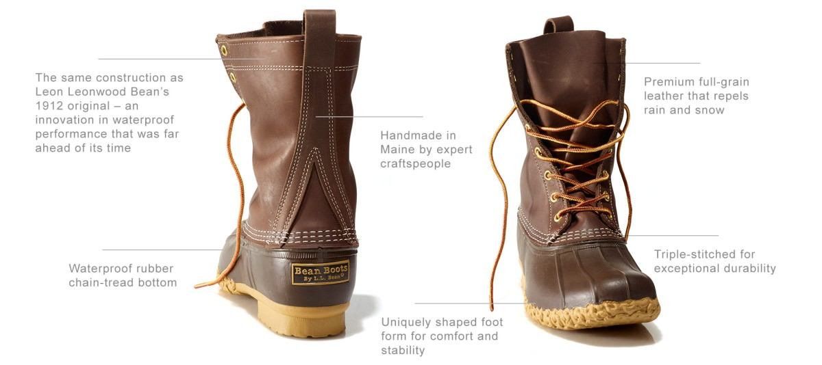 Small Batch Bean Boots